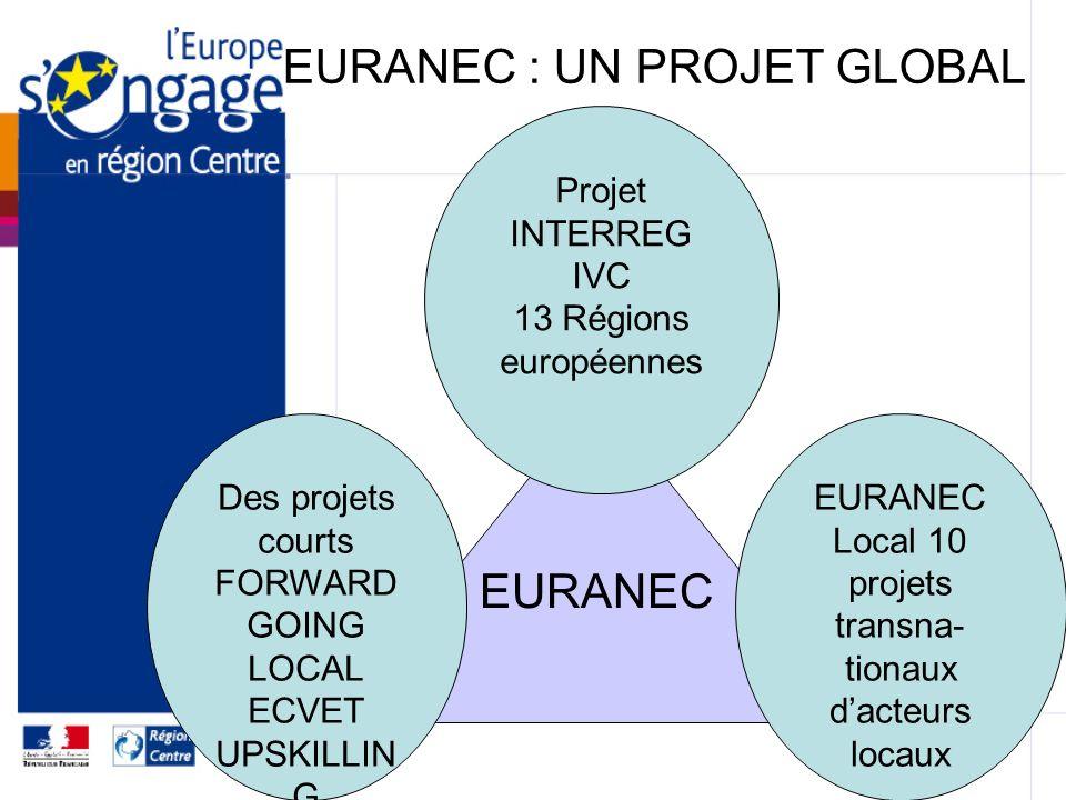 Des projets courts FORWARD GOING LOCAL ECVET UPSKILLIN G Projet INTERREG IVC 13 Régions européennes EURANEC Local 10 projets transna- tionaux dacteurs