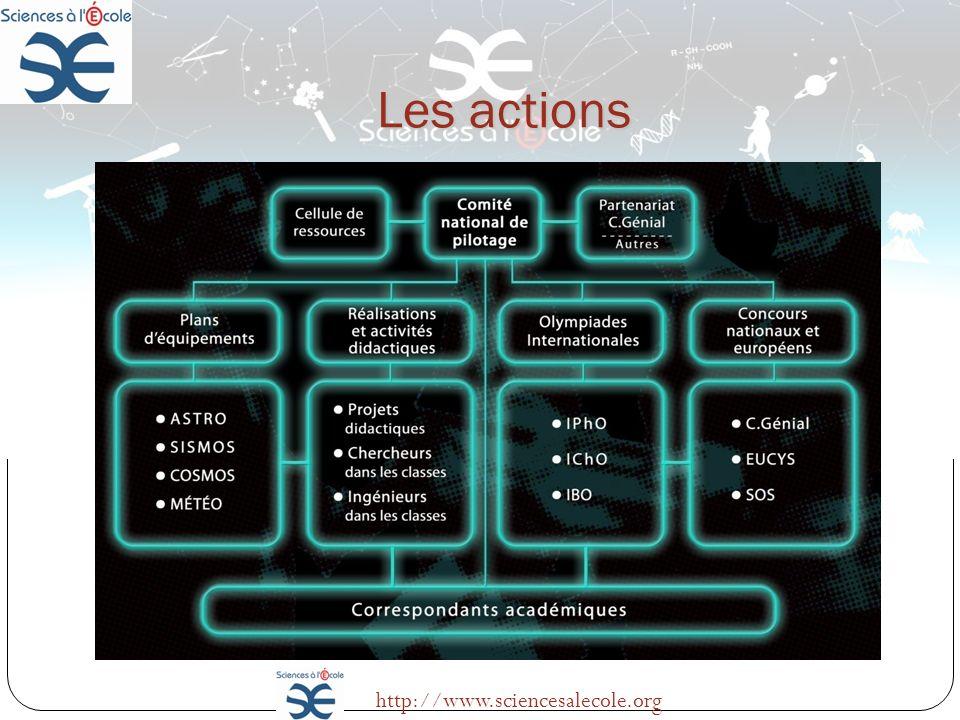 COSMOS à lEcole Projet de « Sciences à lEcole » en partenariat avec lIN2P3 Cécile Barbachouxcecile.barbachoux@obspm.fr CCPM, 16-17 avril 2009cecile.barbachoux@obspm.fr