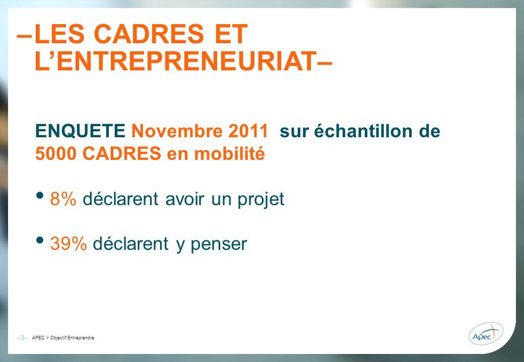 –3– – APEC > Objectif Entreprendre LES CADRES ET LENTREPRENEURIAT– ENQUETE Novembre 2011 sur échantillon de 5000 CADRES en mobilité 8% déclarent avoir