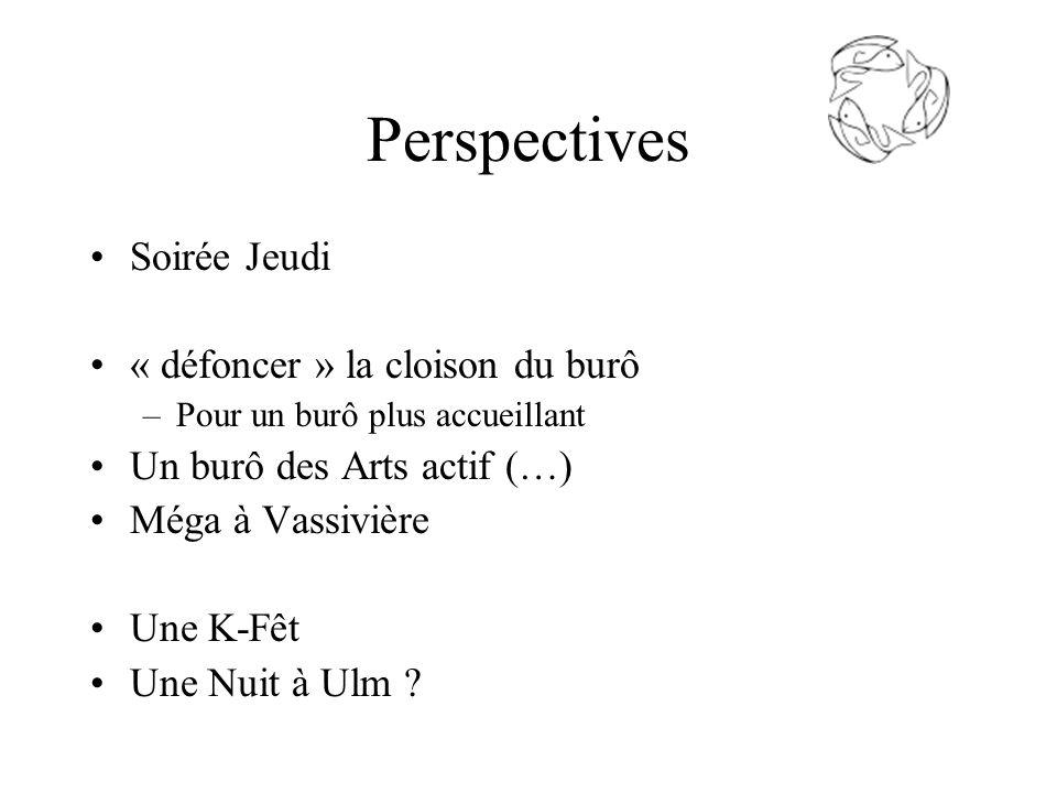Perspectives Soirée Jeudi « défoncer » la cloison du burô –Pour un burô plus accueillant Un burô des Arts actif (…) Méga à Vassivière Une K-Fêt Une Nuit à Ulm