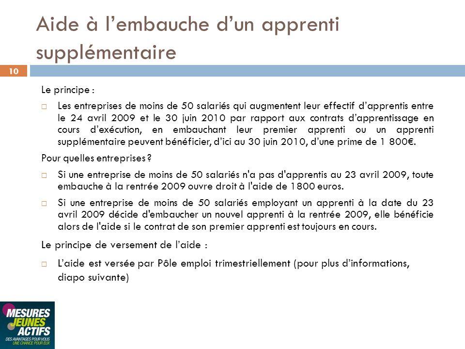10 Aide à lembauche dun apprenti supplémentaire Le principe : Les entreprises de moins de 50 salariés qui augmentent leur effectif dapprentis entre le