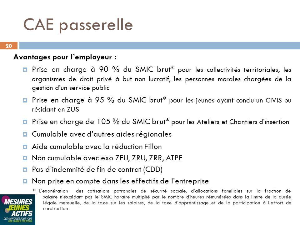 20 CAE passerelle Avantages pour lemployeur : Prise en charge à 90 % du SMIC brut* pour les collectivités territoriales, les organismes de droit privé