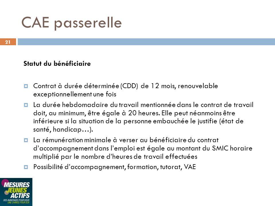 21 CAE passerelle Statut du bénéficiaire Contrat à durée déterminée (CDD) de 12 mois, renouvelable exceptionnellement une fois La durée hebdomadaire d