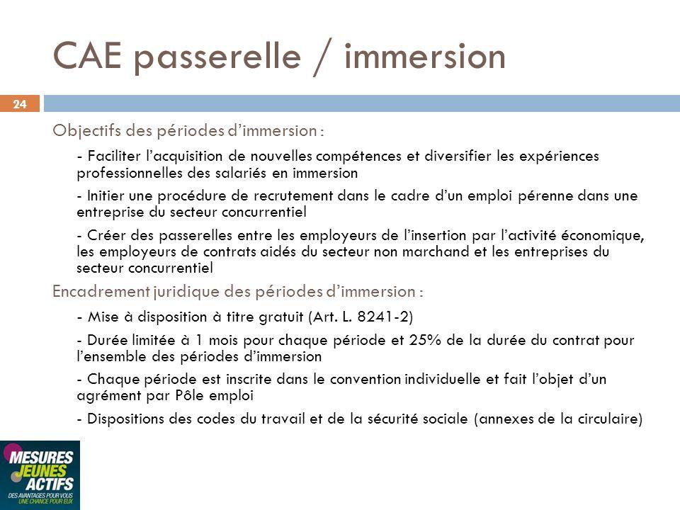 24 CAE passerelle / immersion Objectifs des périodes dimmersion : - Faciliter lacquisition de nouvelles compétences et diversifier les expériences pro