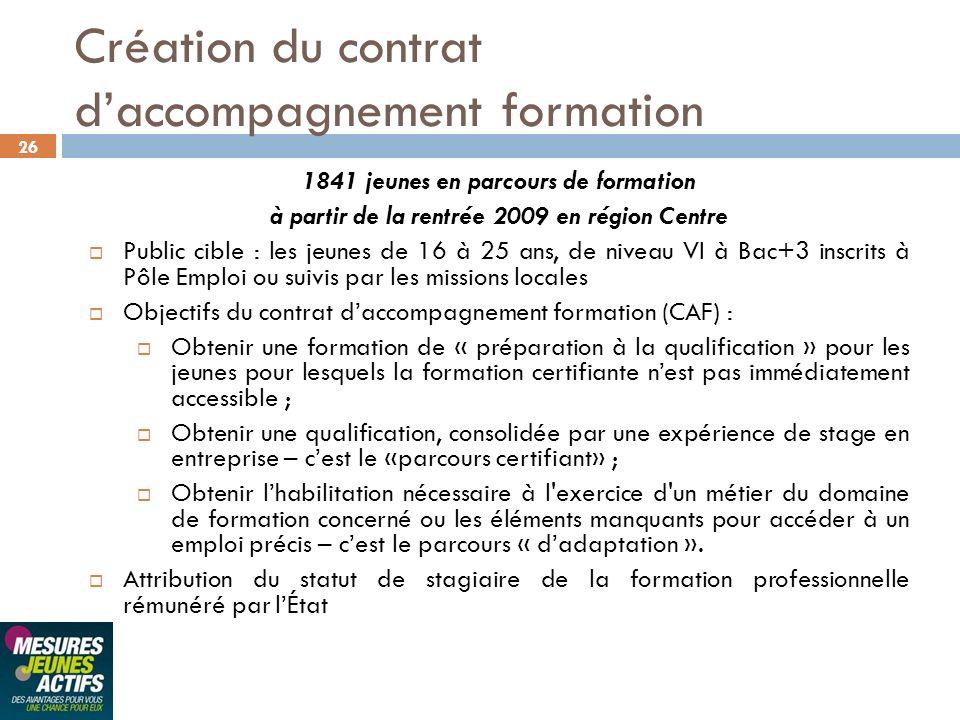 26 Création du contrat daccompagnement formation 1841 jeunes en parcours de formation à partir de la rentrée 2009 en région Centre Public cible : les