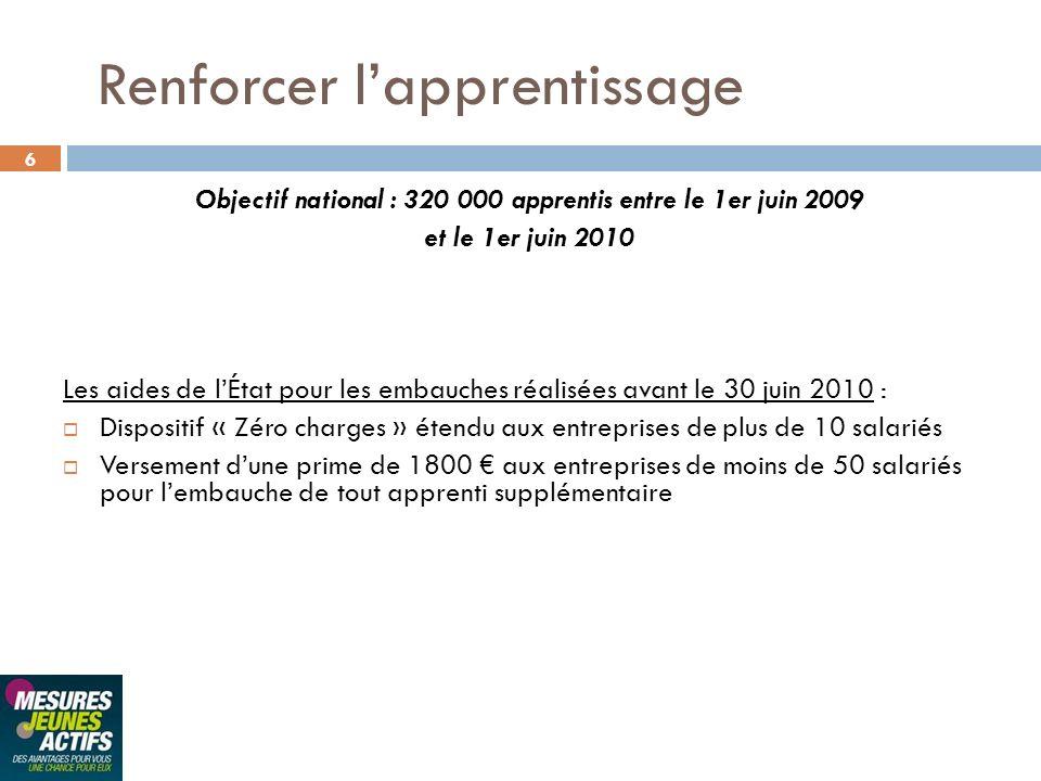 7 Renforcer lapprentissage Objectif national : 320 000 apprentis entre le 1er juin 2009 et le 1er juin 2010 Les aides régionales Soutien à l effort de formation de base : 1200 euros (par an) Majoration de 1200 euros pour l apprentissage deuxième chance, destinée aux apprenti(e) de 20 ans et +, sans qualification (niveau VII, VI, V et IV) préparant un diplôme de niveau V Majoration de 900 euros pour l accueil d apprentis sans qualification ou de niveau V (BEP-CAP en petites entreprises (- 20 salariés) Majoration de 500 euros pour la formation des maîtres d apprentissage aux fonctions tutorales pour les petites entreprises (- 11 salariés) Prime de 500 euros pour chacune les situations suivantes : Apprenti(e) préparant un diplôme de niveau IV, III, II et I (majoration élévation des niveaux de qualification ) Apprenti(e) de moins de 20 ans, sans qualification (niveaux VII et VI) préparant un CAP (majoration insertion professionnelle des jeunes sans qualification ) Apprentie recrutée dans un métier traditionnellement masculin (majoration mixité des métiers )