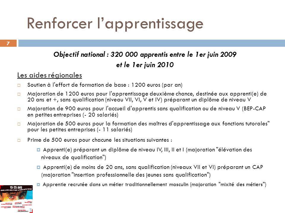 7 Renforcer lapprentissage Objectif national : 320 000 apprentis entre le 1er juin 2009 et le 1er juin 2010 Les aides régionales Soutien à l'effort de