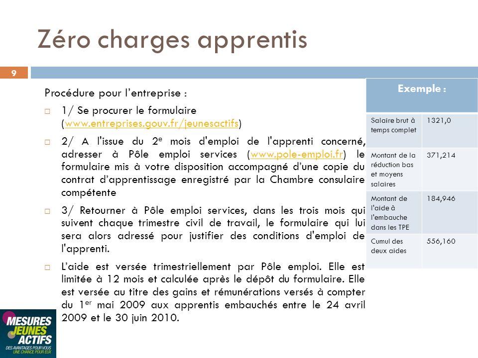 9 Zéro charges apprentis Procédure pour lentreprise : 1/ Se procurer le formulaire (www.entreprises.gouv.fr/jeunesactifs)www.entreprises.gouv.fr/jeune