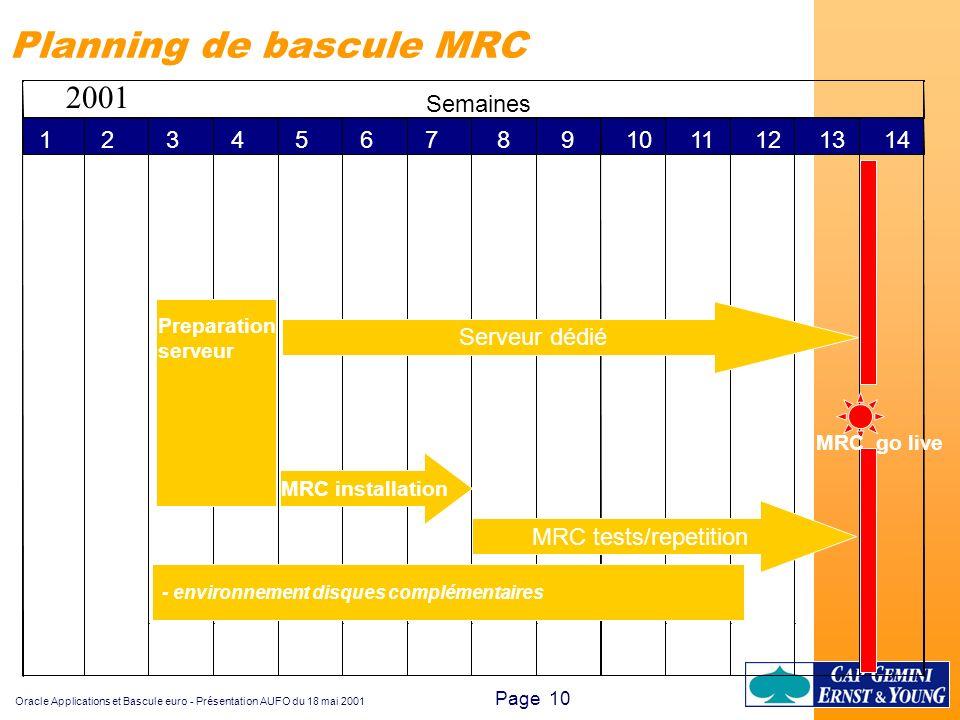 Oracle Applications et Bascule euro - Présentation AUFO du 18 mai 2001 Page 10 Planning de bascule MRC MRC go live Serveur dédié MRC installation MRC
