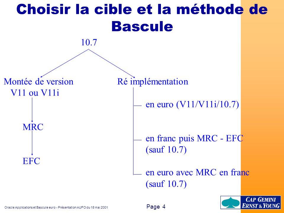 Oracle Applications et Bascule euro - Présentation AUFO du 18 mai 2001 Page 4 Choisir la cible et la méthode de Bascule 10.7 Montée de versionRé implé