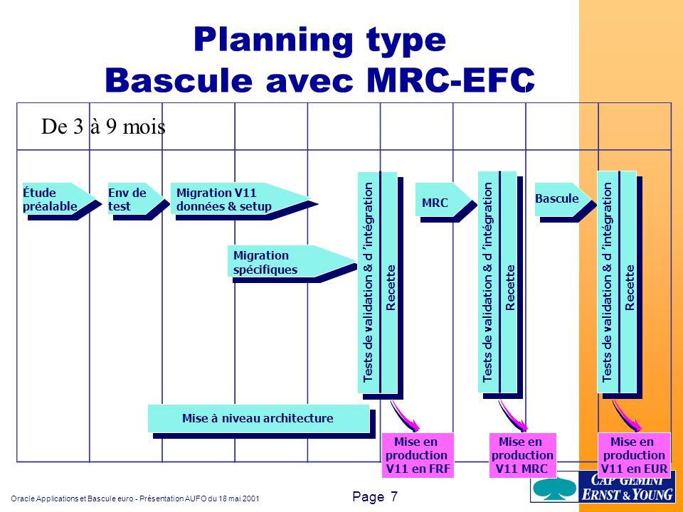 Oracle Applications et Bascule euro - Présentation AUFO du 18 mai 2001 Page 7 Planning type Bascule avec MRC-EFC Étude préalable Env de test Migration