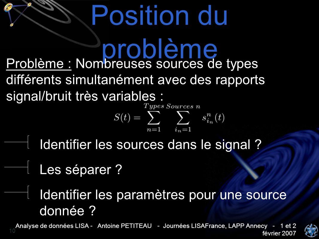 Analyse de données LISA - Antoine PETITEAU - Journées LISAFrance, LAPP Annecy - 1 et 2 février 2007 10 Position du problème Identifier les sources dan