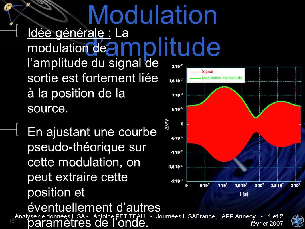 Analyse de données LISA - Antoine PETITEAU - Journées LISAFrance, LAPP Annecy - 1 et 2 février 2007 15 Modulation damplitude Idée générale : La modula
