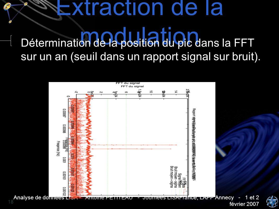 Analyse de données LISA - Antoine PETITEAU - Journées LISAFrance, LAPP Annecy - 1 et 2 février 2007 18 Extraction de la modulation Détermination de la