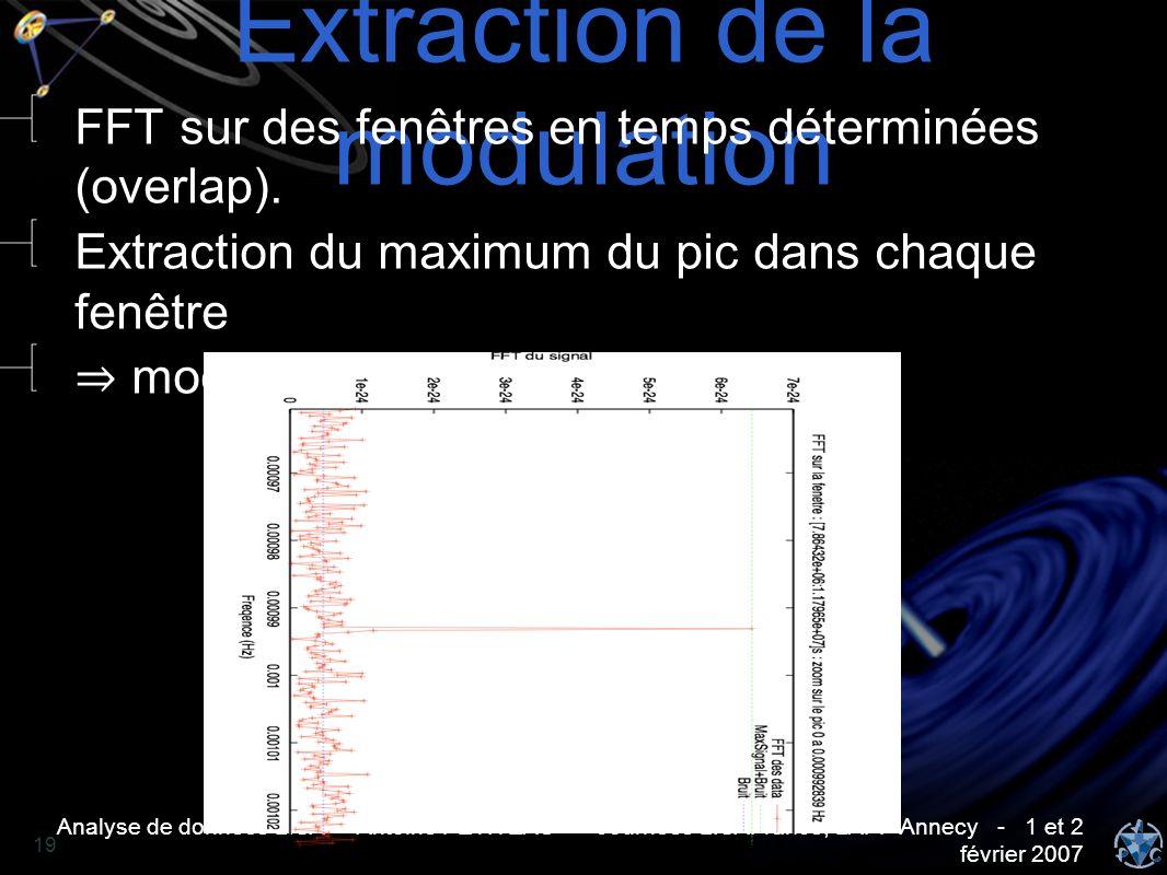 Analyse de données LISA - Antoine PETITEAU - Journées LISAFrance, LAPP Annecy - 1 et 2 février 2007 19 Extraction de la modulation FFT sur des fenêtre