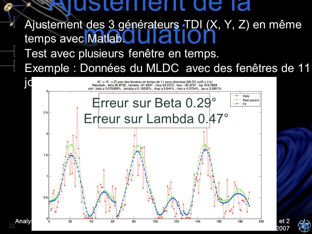 Analyse de données LISA - Antoine PETITEAU - Journées LISAFrance, LAPP Annecy - 1 et 2 février 2007 20 Ajustement de la modulation Ajustement des 3 gé