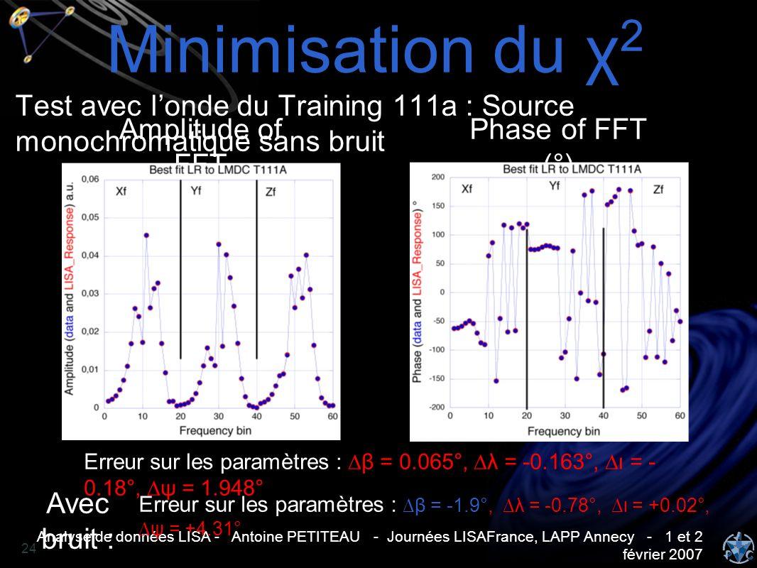 Analyse de données LISA - Antoine PETITEAU - Journées LISAFrance, LAPP Annecy - 1 et 2 février 2007 24 Erreur sur les paramètres : β = 0.065°, λ = -0.