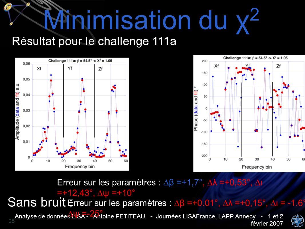 Analyse de données LISA - Antoine PETITEAU - Journées LISAFrance, LAPP Annecy - 1 et 2 février 2007 25 Sans bruit : Résultat pour le challenge 111a Mi