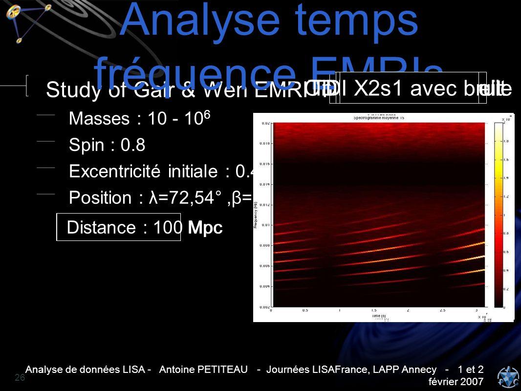 Analyse de données LISA - Antoine PETITEAU - Journées LISAFrance, LAPP Annecy - 1 et 2 février 2007 26 Study of Gair & Wen EMRI : Masses : 10 - 10 6 S