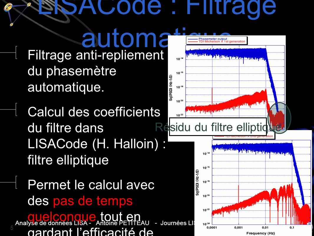 Analyse de données LISA - Antoine PETITEAU - Journées LISAFrance, LAPP Annecy - 1 et 2 février 2007 5 LISACode : Filtrage automatique Filtrage anti-re