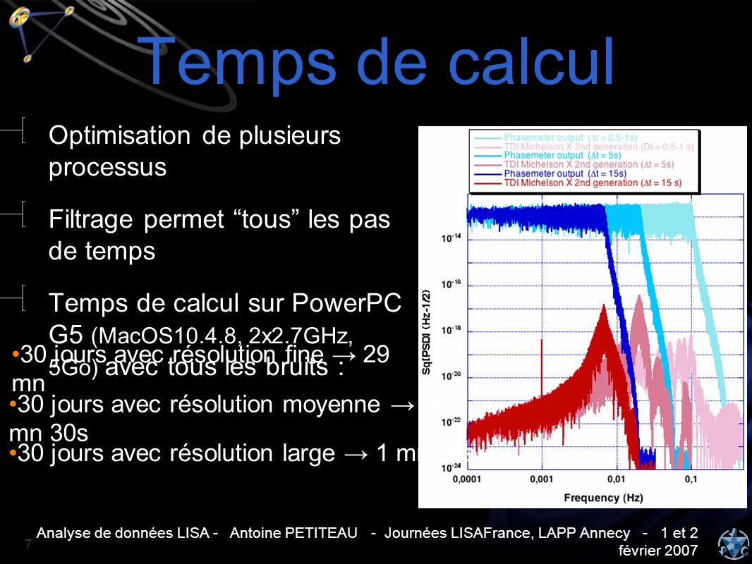 Analyse de données LISA - Antoine PETITEAU - Journées LISAFrance, LAPP Annecy - 1 et 2 février 2007 7 Temps de calcul Optimisation de plusieurs proces