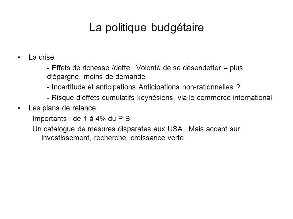La politique budgétaire La crise - Effets de richesse /dette Volonté de se désendetter = plus dépargne, moins de demande - Incertitude et anticipation