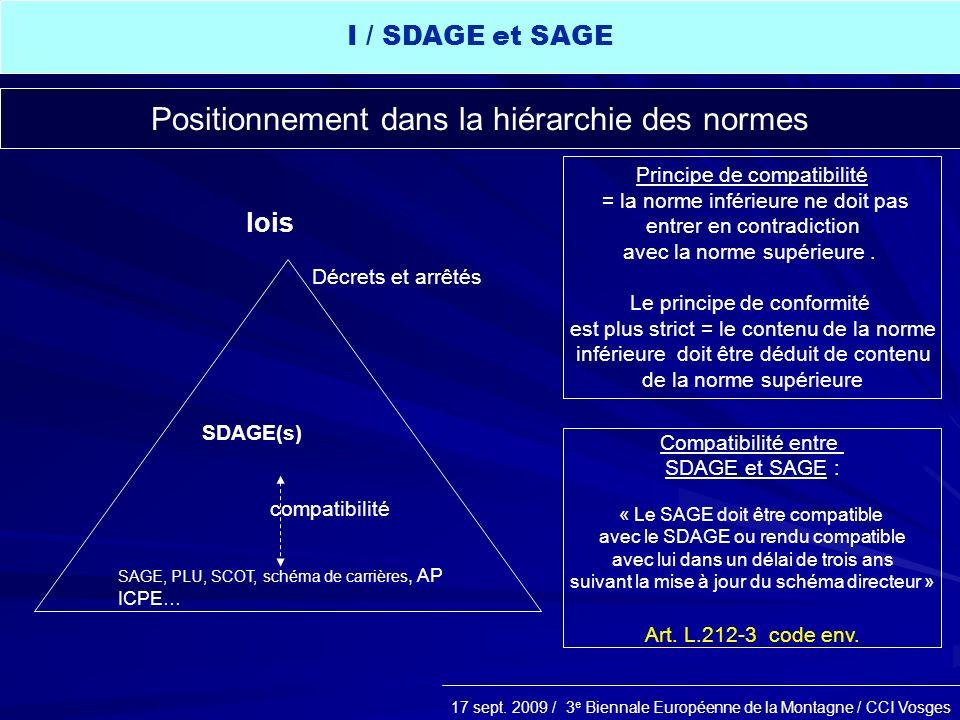 17 sept. 2009 / 3 e Biennale Européenne de la Montagne / CCI Vosges lois Décrets et arrêtés SDAGE(s) SAGE, PLU, SCOT, schéma de carrières, AP ICPE… co