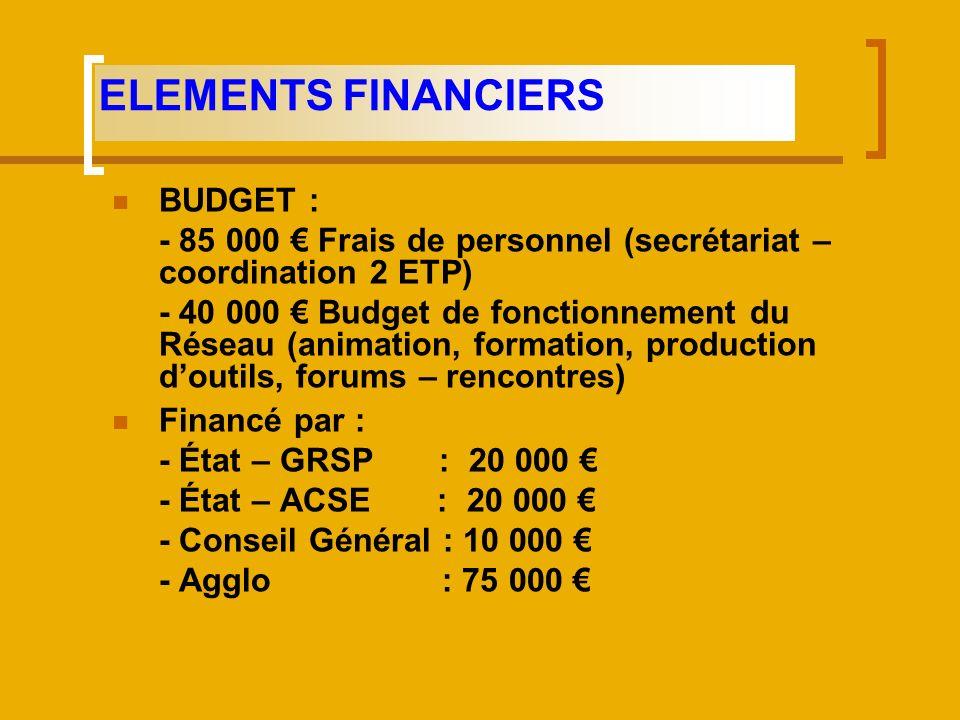 BUDGET : - 85 000 Frais de personnel (secrétariat – coordination 2 ETP) - 40 000 Budget de fonctionnement du Réseau (animation, formation, production