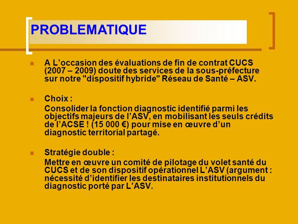 A Loccasion des évaluations de fin de contrat CUCS (2007 – 2009) doute des services de la sous-préfecture sur notre