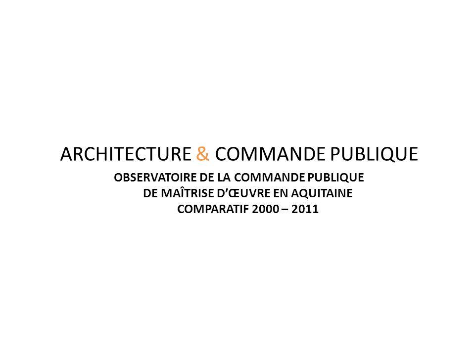 ARCHITECTURE & COMMANDE PUBLIQUE OBSERVATOIRE DE LA COMMANDE PUBLIQUE DE MAÎTRISE DŒUVRE EN AQUITAINE COMPARATIF 2000 – 2011