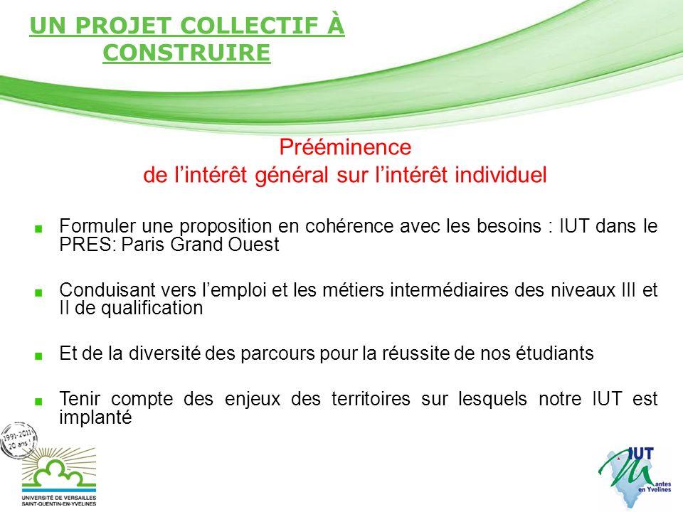 Page 16 UN PROJET COLLECTIF À CONSTRUIRE Prééminence de lintérêt général sur lintérêt individuel Formuler une proposition en cohérence avec les besoin
