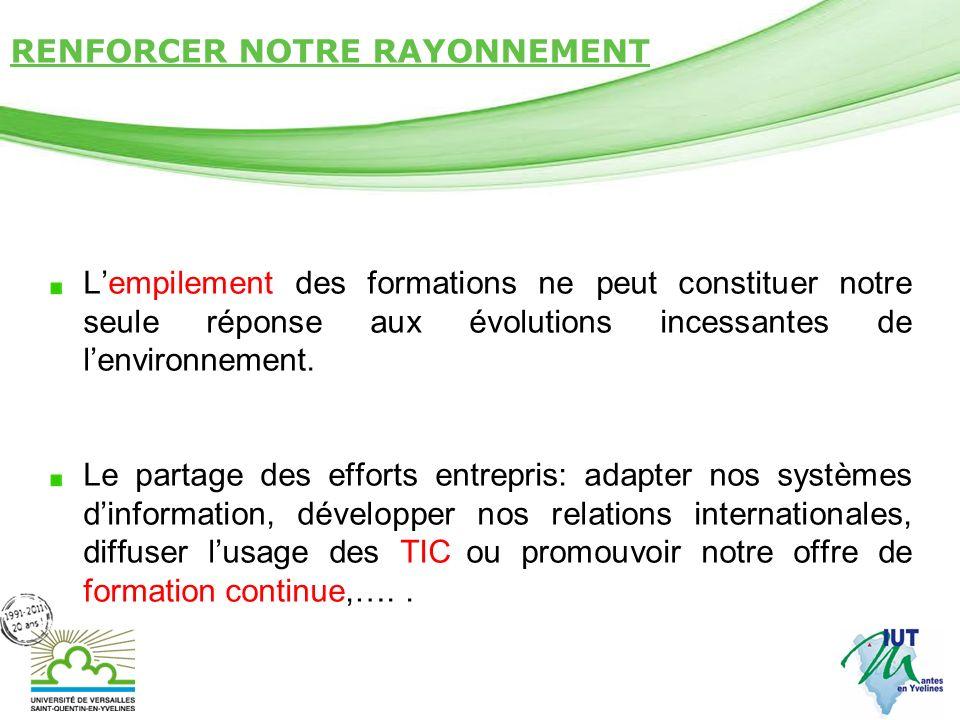 Page 9 RENFORCER NOTRE RAYONNEMENT Lempilement des formations ne peut constituer notre seule réponse aux évolutions incessantes de lenvironnement. Le