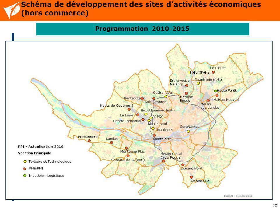 10 Schéma de développement des sites dactivités économiques (hors commerce) Programmation 2010-2015 oFleuriaye 2