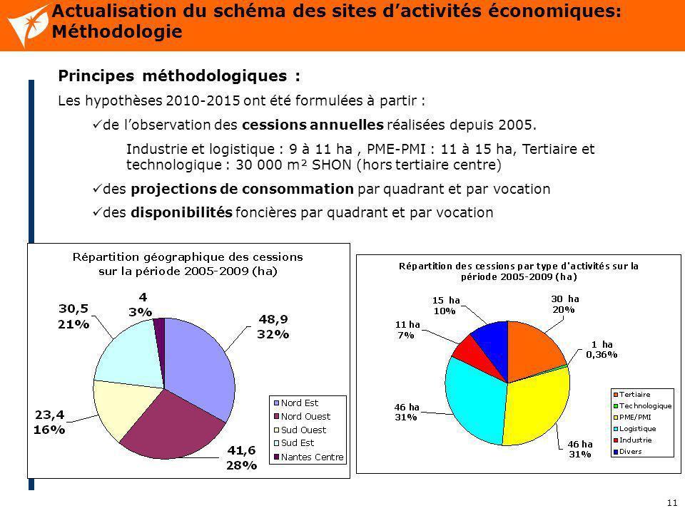 11 Actualisation du schéma des sites dactivités économiques: Méthodologie Principes méthodologiques : Les hypothèses 2010-2015 ont été formulées à par