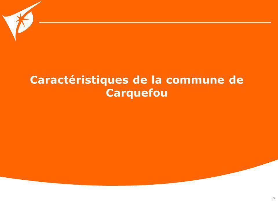 12 Caractéristiques de la commune de Carquefou