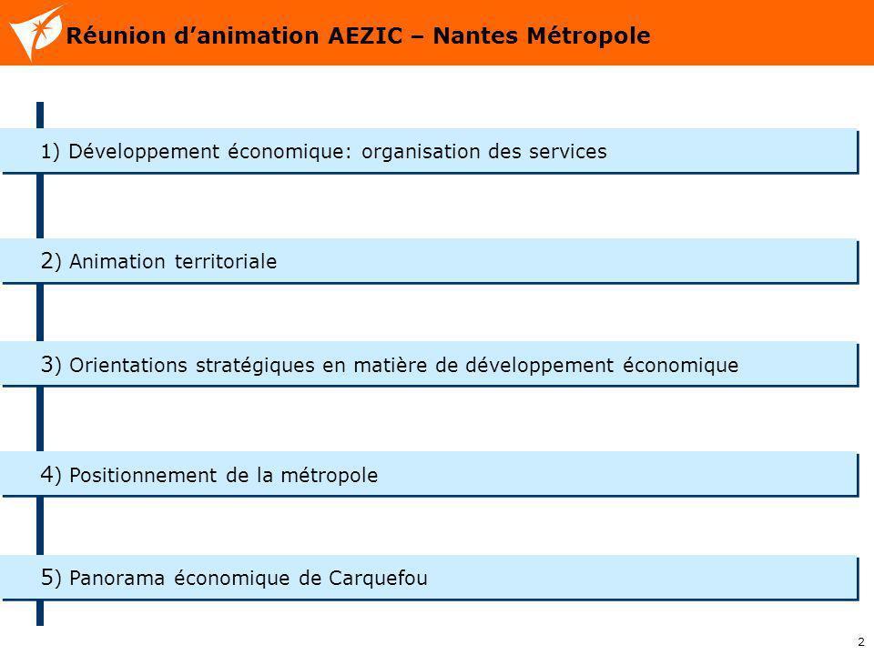 2 1) Développement économique: organisation des services Réunion danimation AEZIC – Nantes Métropole 4 ) Positionnement de la métropole 3 ) Orientatio