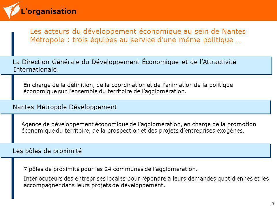 3 Les acteurs du développement économique au sein de Nantes Métropole : trois équipes au service dune même politique … La Direction Générale du Dévelo