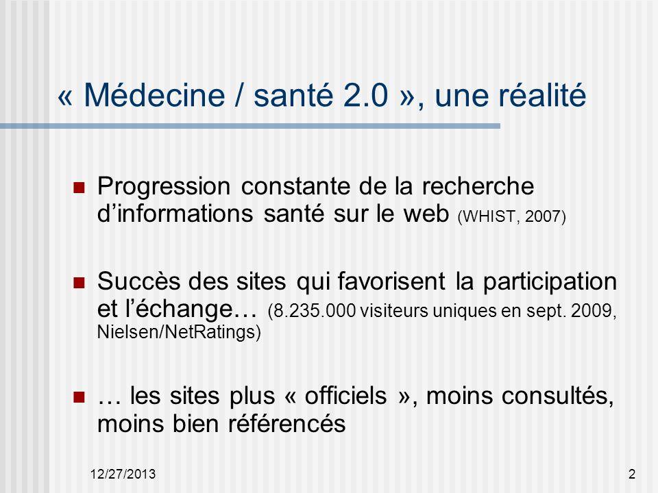 12/27/20132 « Médecine / santé 2.0 », une réalité Progression constante de la recherche dinformations santé sur le web (WHIST, 2007) Succès des sites qui favorisent la participation et léchange… (8.235.000 visiteurs uniques en sept.