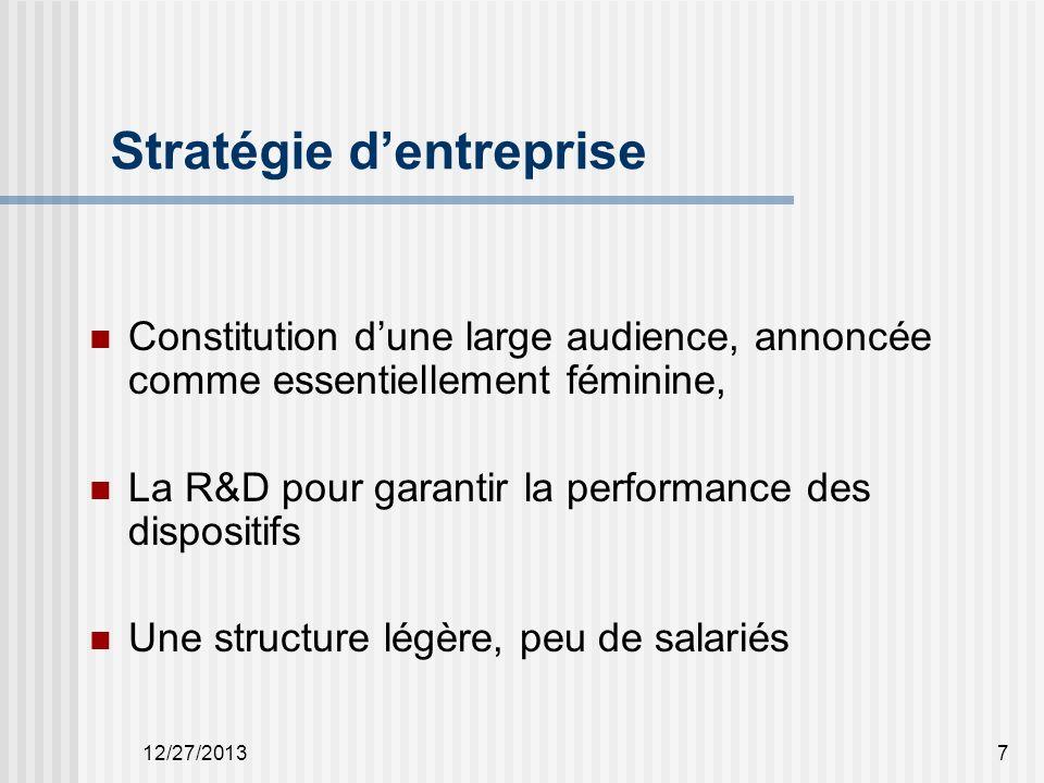 12/27/20137 Stratégie dentreprise Constitution dune large audience, annoncée comme essentiellement féminine, La R&D pour garantir la performance des dispositifs Une structure légère, peu de salariés