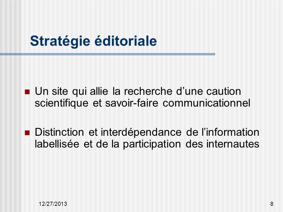 12/27/20139 De lespace « média » aux forums… Un espace média conventionnel et sous contrôle : Information, graphisme, technique etc.