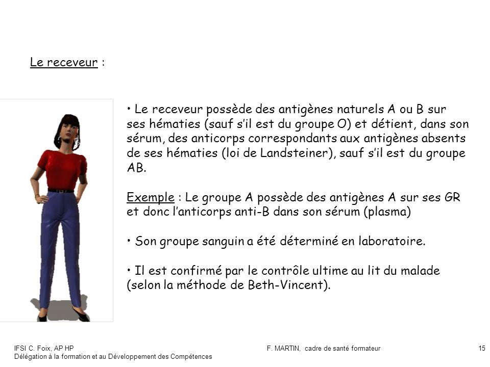 IFSI C. Foix, AP HP Délégation à la formation et au Développement des Compétences F. MARTIN, cadre de santé formateur15 Le receveur : Le receveur poss