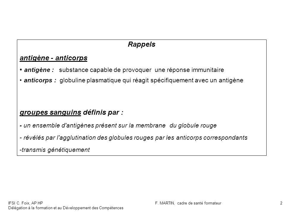 IFSI C. Foix, AP HP Délégation à la formation et au Développement des Compétences F. MARTIN, cadre de santé formateur2 Rappels antigène - anticorps an