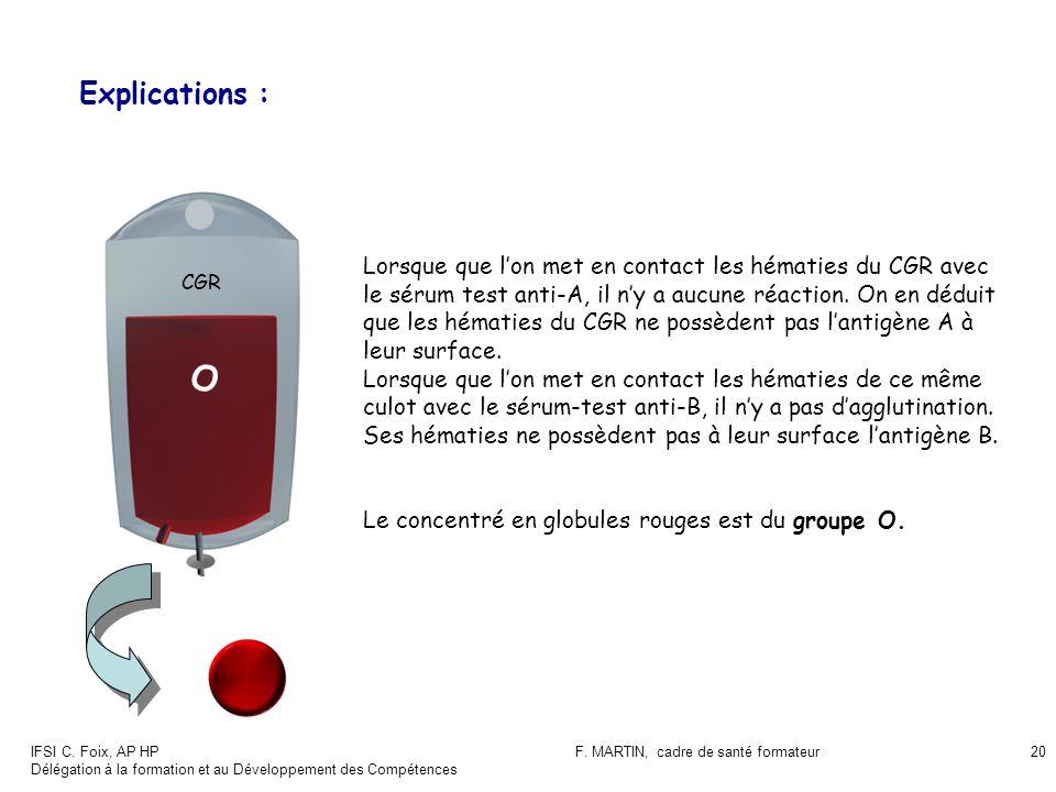 IFSI C. Foix, AP HP Délégation à la formation et au Développement des Compétences F. MARTIN, cadre de santé formateur20 Explications : CGR O Lorsque q