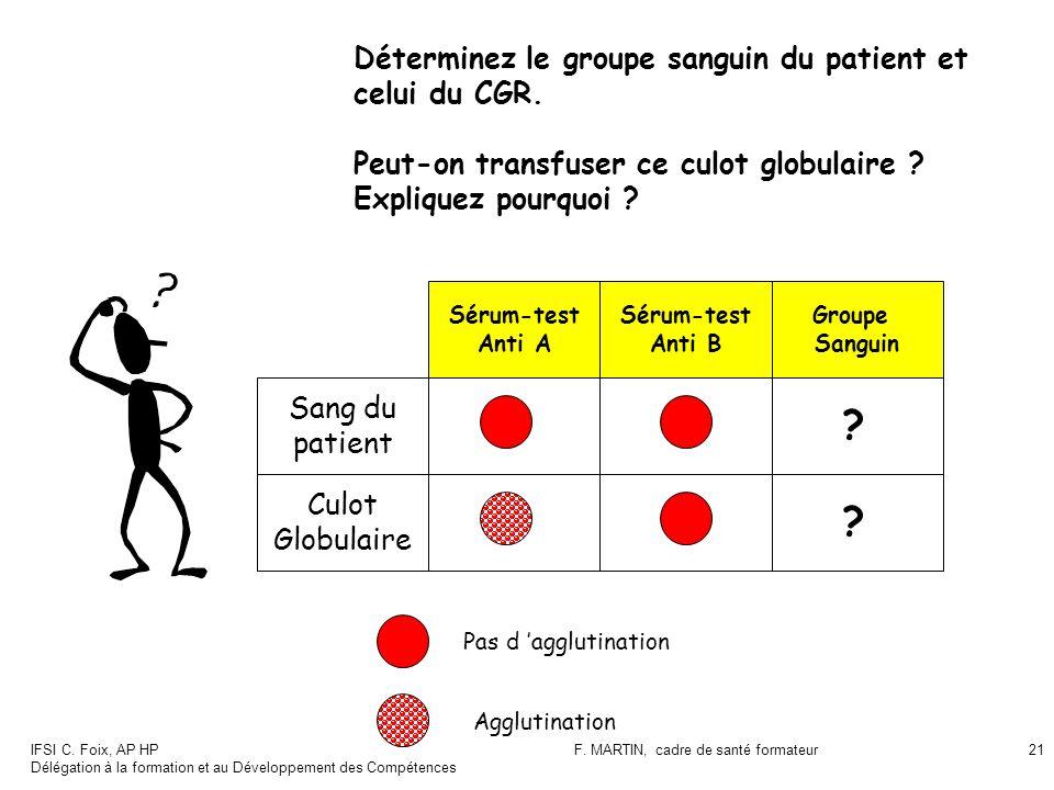 IFSI C. Foix, AP HP Délégation à la formation et au Développement des Compétences F. MARTIN, cadre de santé formateur21 Sérum-test Anti A Sérum-test A