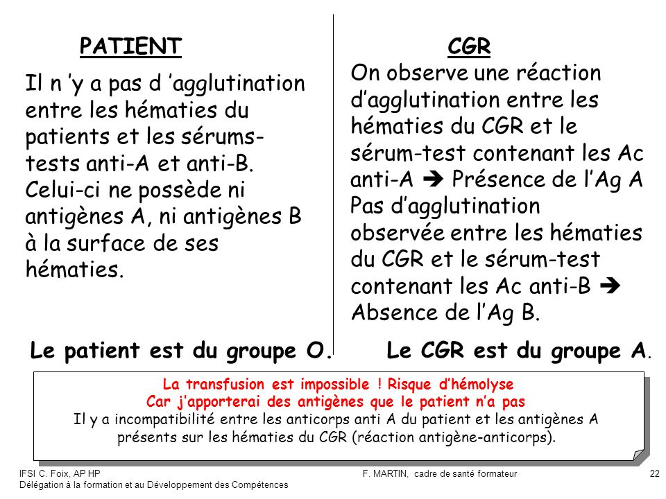 IFSI C. Foix, AP HP Délégation à la formation et au Développement des Compétences F. MARTIN, cadre de santé formateur22 Il n y a pas d agglutination e