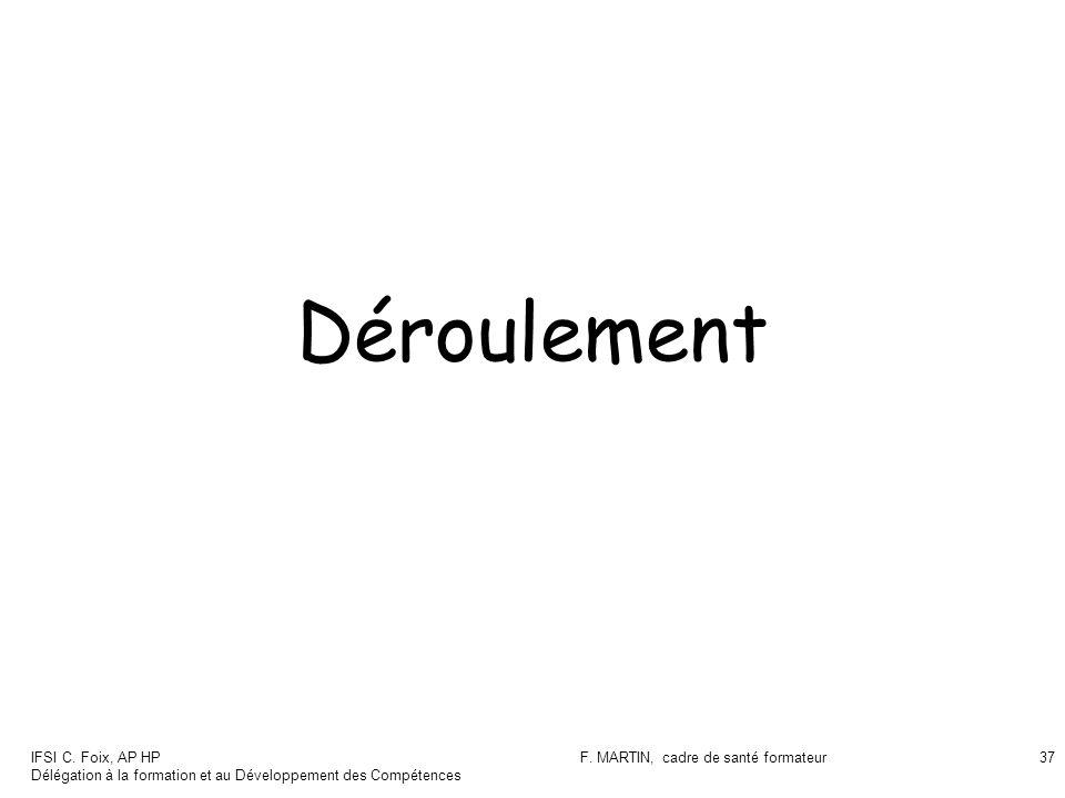 IFSI C. Foix, AP HP Délégation à la formation et au Développement des Compétences F. MARTIN, cadre de santé formateur37 Déroulement