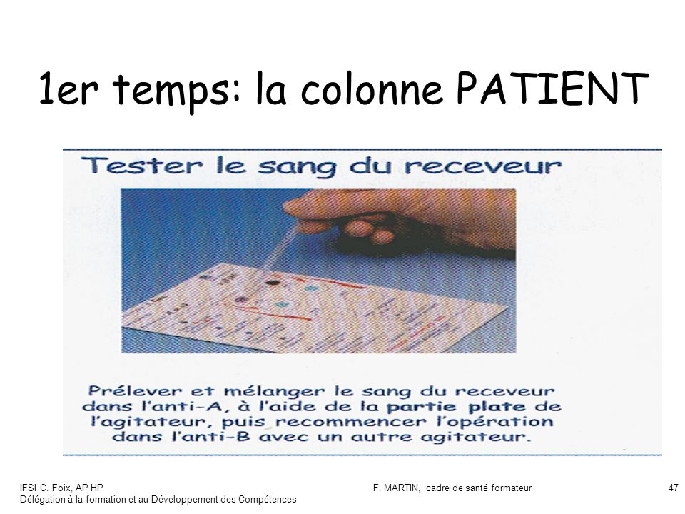 IFSI C. Foix, AP HP Délégation à la formation et au Développement des Compétences F. MARTIN, cadre de santé formateur47 1er temps: la colonne PATIENT