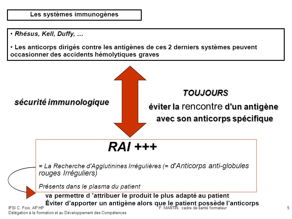IFSI C. Foix, AP HP Délégation à la formation et au Développement des Compétences F. MARTIN, cadre de santé formateur5 Les systèmes immunogènes Rhésus