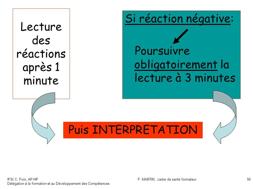IFSI C. Foix, AP HP Délégation à la formation et au Développement des Compétences F. MARTIN, cadre de santé formateur50 Lecture des réactions après 1