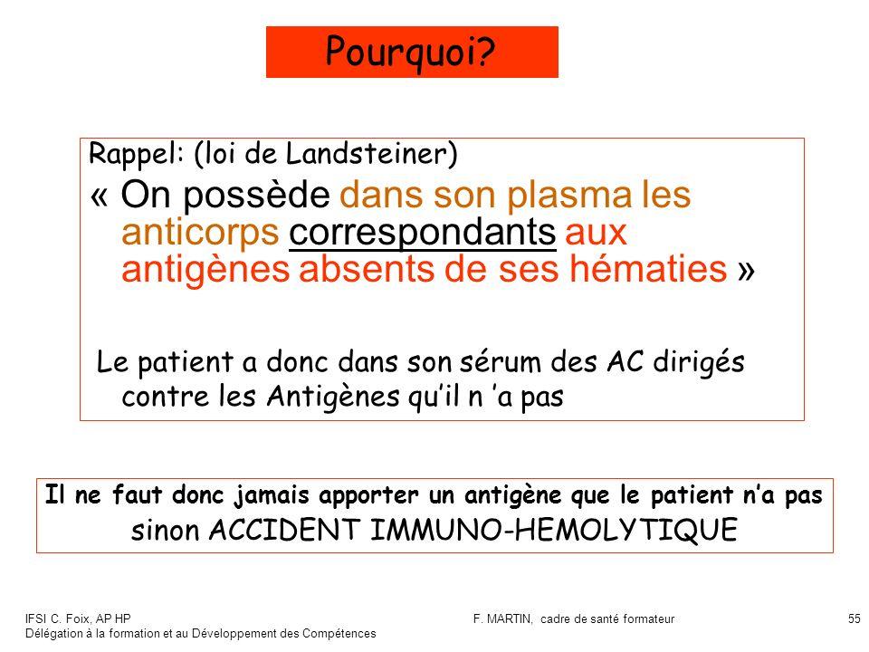 IFSI C. Foix, AP HP Délégation à la formation et au Développement des Compétences F. MARTIN, cadre de santé formateur55 Pourquoi? Rappel: (loi de Land